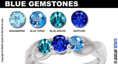 Blue-Gemstones